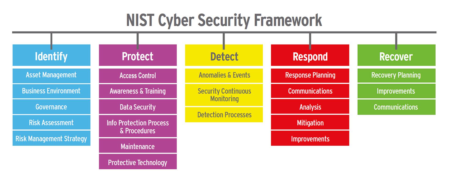 Network Security Company Boston, MA